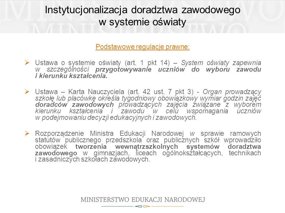 Instytucjonalizacja doradztwa zawodowego w systemie oświaty Podstawowe regulacje prawne: Ustawa o systemie oświaty (art.