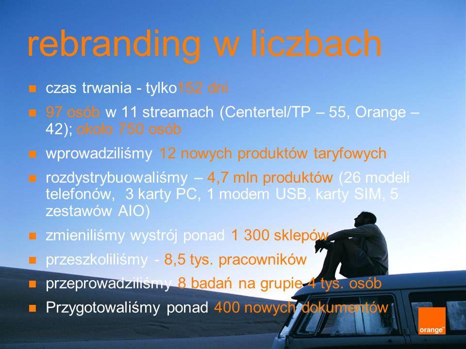 rebranding w liczbach czas trwania - tylko152 dni 97 osób w 11 streamach (Centertel/TP – 55, Orange – 42); około 750 osób wprowadziliśmy 12 nowych pro