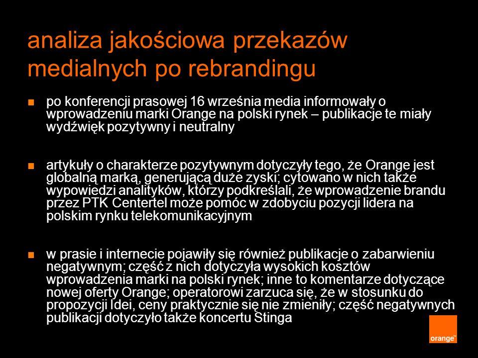 analiza jakościowa przekazów medialnych po rebrandingu po konferencji prasowej 16 września media informowały o wprowadzeniu marki Orange na polski ryn