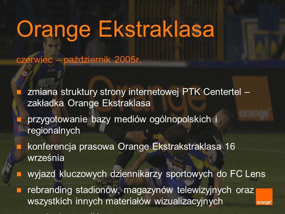 Orange Ekstraklasa czerwiec – październik 2005r. zmiana struktury strony internetowej PTK Centertel – zakładka Orange Ekstraklasa przygotowanie bazy m