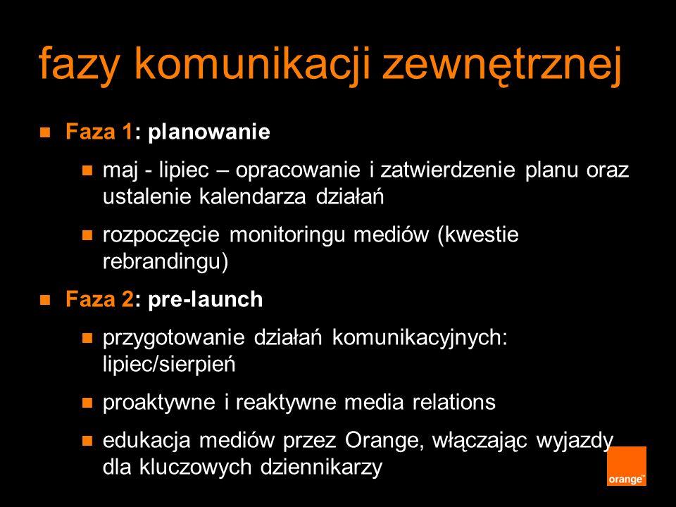 fazy komunikacji zewnętrznej Faza 3: wprowadzenie marki Orange kampania Idea łączy się z Orange launch Orange - konferencja prasowa, eventy Faza 4: po wprowadzeniu marki wsparcie medialne dla nowej marki oraz nowej oferty realizacja grupowych/międzynarodowych projektów PR, eventów i programów edukacja mediów monitoring mediów podsumowanie i raportowanie o bieżących wynikach medialnych rebrandingu