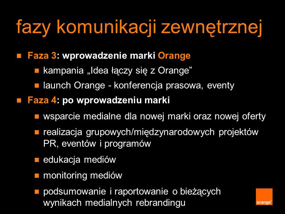 launch - wrzesień 05 wyjazd polskich dziennikarzy do Orange w Rumunii konferencja prasowa Idea łączy się z Orange 15 września : cel konferencji: poinformowanie mediów o wprowadzeniu marki Orange na polski rynek Konferencja została zorganizowana na Placu Teatralnym w Warszawie w specjalnie zbudowanym namiocie na konferencji obecni byli przedstawiciele zarządów kluczowych spółek - CEO oraz CCO PTK Centertel, CEO TP, CEO Orange dystrybucja informacji prasowej o wprowadzeniu Orange na polski rynek (konferencja + wysyłka) wywiady z prasą, radiem i stacjami TV na konferencji prasowej 15 września 05