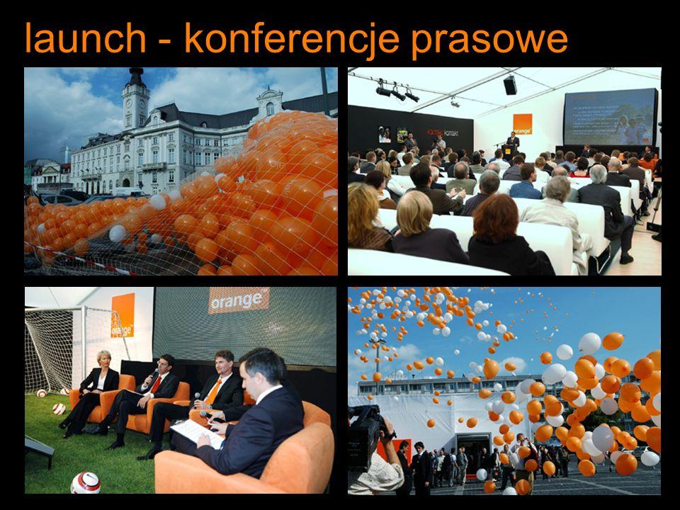 znajomość marki Orange Ekstraklasa marka Orange jest najczęściej wskazywana (17,9% badanych) jako sponsor piłkarskiej ekstraklasy Badania wykonane przez PBS Sopot
