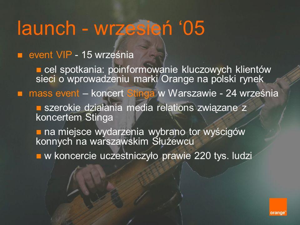 launch - wrzesień 05 event VIP - 15 września cel spotkania: poinformowanie kluczowych klientów sieci o wprowadzeniu marki Orange na polski rynek mass