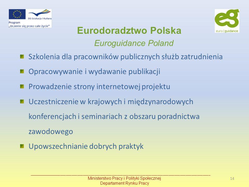 Eurodoradztwo Polska Euroguidance Poland Szkolenia dla pracowników publicznych służb zatrudnienia Opracowywanie i wydawanie publikacji Prowadzenie str