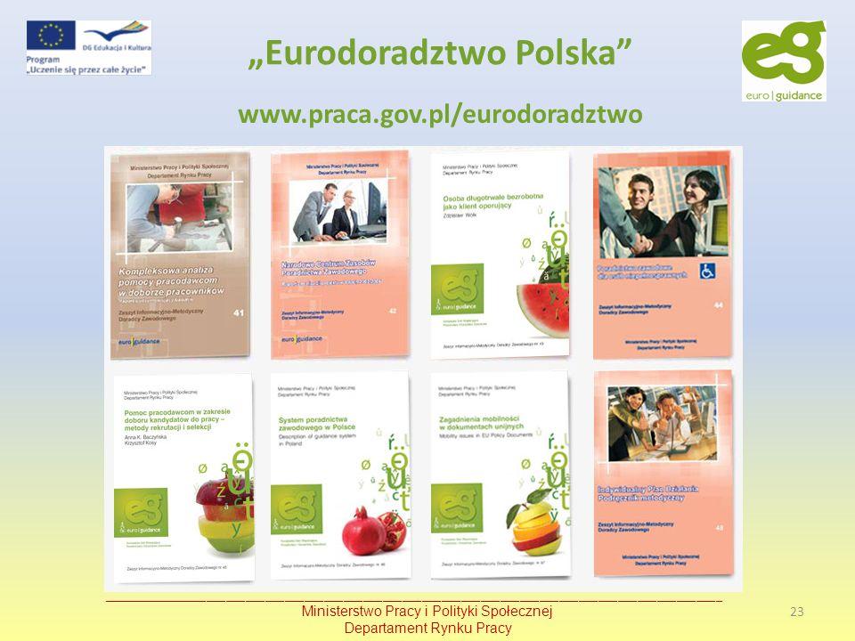 www.praca.gov.pl/eurodoradztwo Eurodoradztwo Polska _______________________________________________________________________________________________ Mi
