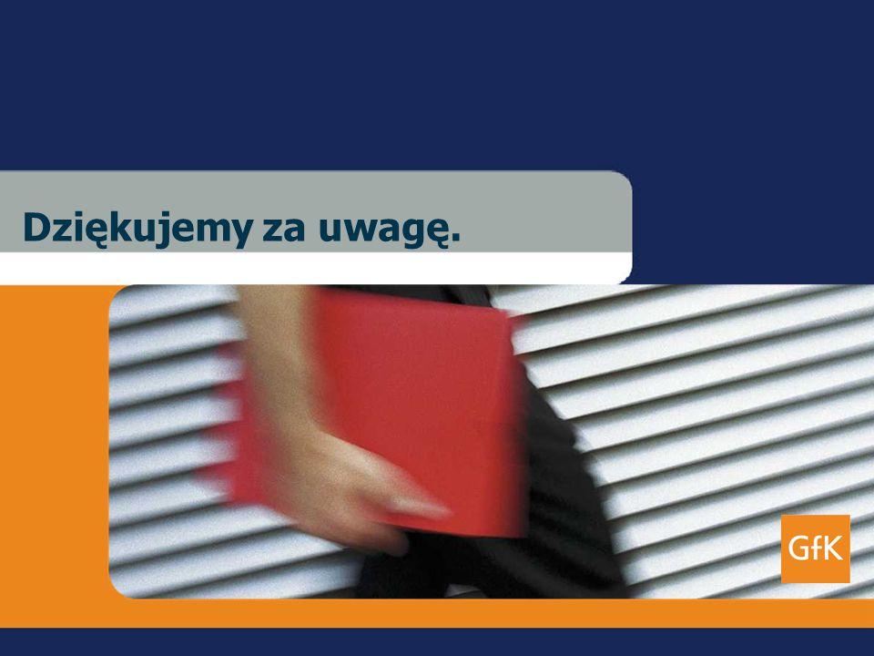 9 Listopad 2005 GfK PoloniaZnajomość zagadnień public relations Dziękujemy za uwagę.