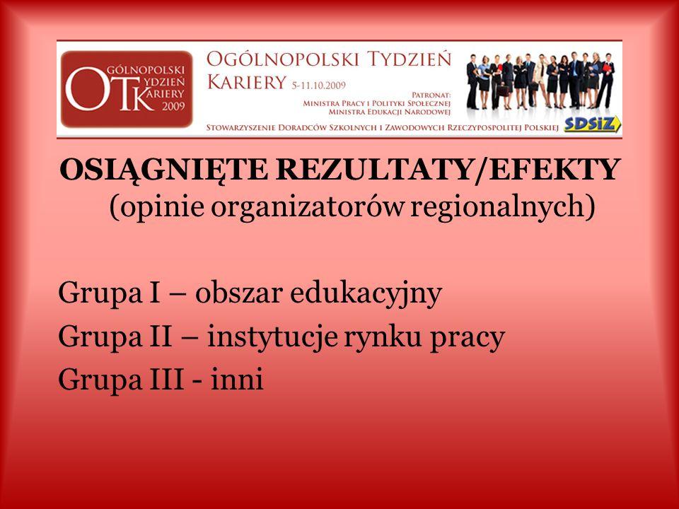 Formy relacji z OTK (c.d.) nagrania video i pliki głosowe filmy, prezentacje P - Point audycje radiowe i TV e-maile raporty pocztą tradycyjną, z art.
