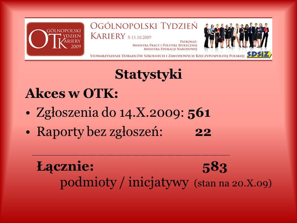 Krótki wstęp DO RAPORTU z I OGÓLNOPOLSKIEGO TYGODNIA KARIERY 2009 Anna Wierzchowska – Szymanek Warszawa, 23.X.2009 r.