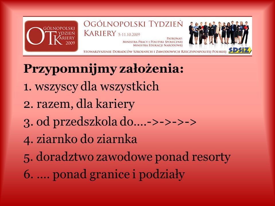 Czy zatem zrealizowaliśmy cele główne I Ogólnopolskiego Tygodnia Kariery