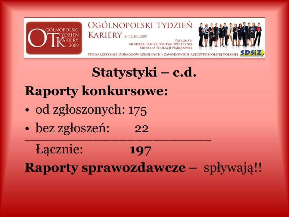 Statystyki Akces w OTK: Zgłoszenia do 14.X.2009: 561 Raporty bez zgłoszeń: 22 _____________________________________________________________________ Łącznie: 583 podmioty / inicjatywy (stan na 20.X.09)