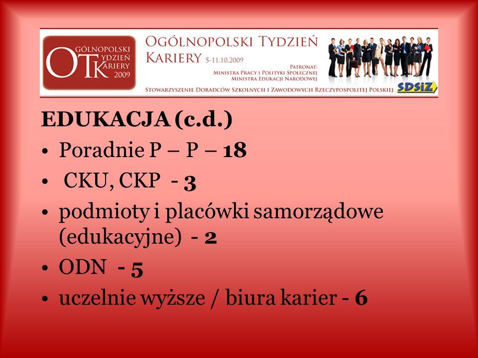 Raporty konkursowe (do 20.X) EDUKACJA: przedszkola – 1 szkoły podstawowe – 7 gimnazja - 36 zespoły szkół ogólnokształcących – 8 szkoły ponadgimnazjalne/zespoły szkół – 60