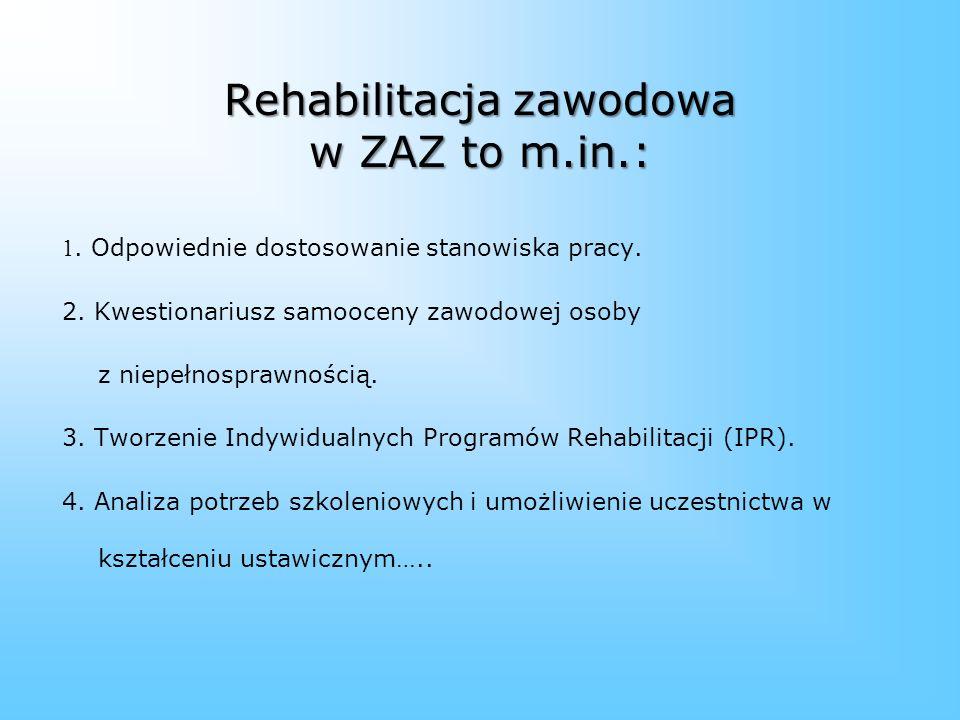 Rehabilitacja społeczna w ZAZ: 1.Udział w treningach komunikacji, zajęciach z asertywności itp. 2. Organizacja grupowych wyjść do teatru, kina, galeri