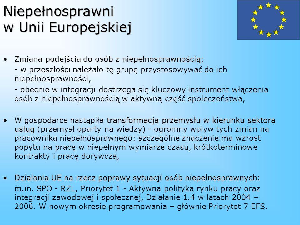 Indywidualne Programy Rehabilitacji (IPR) - Cele rehabilitacji - Metody działania -Indywidualny program rehabilitacji społecznej i zawodowej dla praco