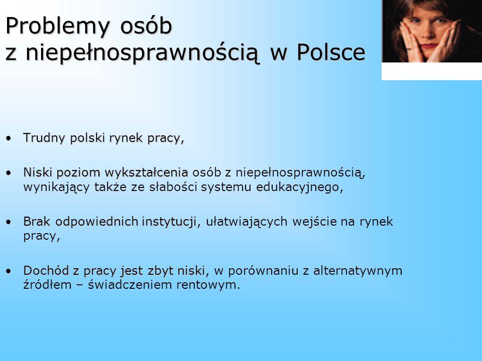 Problemy osób z niepełnosprawnością w Polsce Trudny polski rynek pracy,Trudny polski rynek pracy, Niski poziom wykształceniaNiski poziom wykształcenia osób z niepełnosprawnością, wynikający także ze słabości systemu edukacyjnego, Brak odpowiednich instytucjiBrak odpowiednich instytucji, ułatwiających wejście na rynek pracy, Dochód z pracy jest zbyt niskiDochód z pracy jest zbyt niski, w porównaniu z alternatywnym źródłem – świadczeniem rentowym.