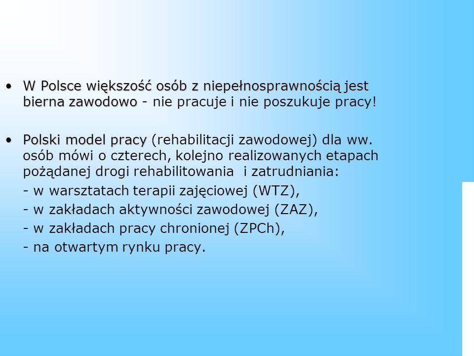 W Polsce większość osób z niepełnosprawnością jest biernazawodowoW Polsce większość osób z niepełnosprawnością jest bierna zawodowo - nie pracuje i nie poszukuje pracy.