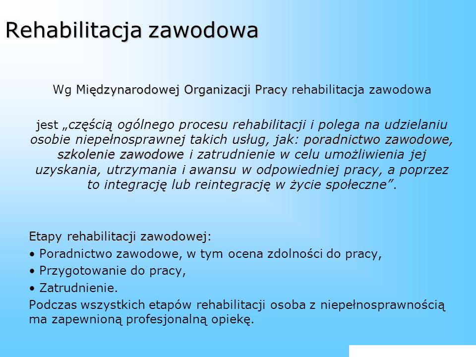 Rehabilitacja zawodowa Międzynarodowej Organizacji Pracy Wg Międzynarodowej Organizacji Pracy rehabilitacja zawodowa poradnictwo zawodowe, szkolenie zawodowe jestczęścią ogólnego procesu rehabilitacji i polega na udzielaniu osobie niepełnosprawnej takich usług, jak: poradnictwo zawodowe, szkolenie zawodowe i zatrudnienie w celu umożliwienia jej uzyskania, utrzymania i awansu w odpowiedniej pracy, a poprzez to integrację lub reintegrację w życie społeczne.