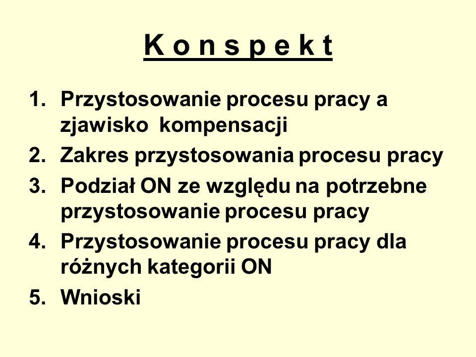 K o n s p e k t 1.Przystosowanie procesu pracy a zjawisko kompensacji 2.Zakres przystosowania procesu pracy 3.Podział ON ze względu na potrzebne przys