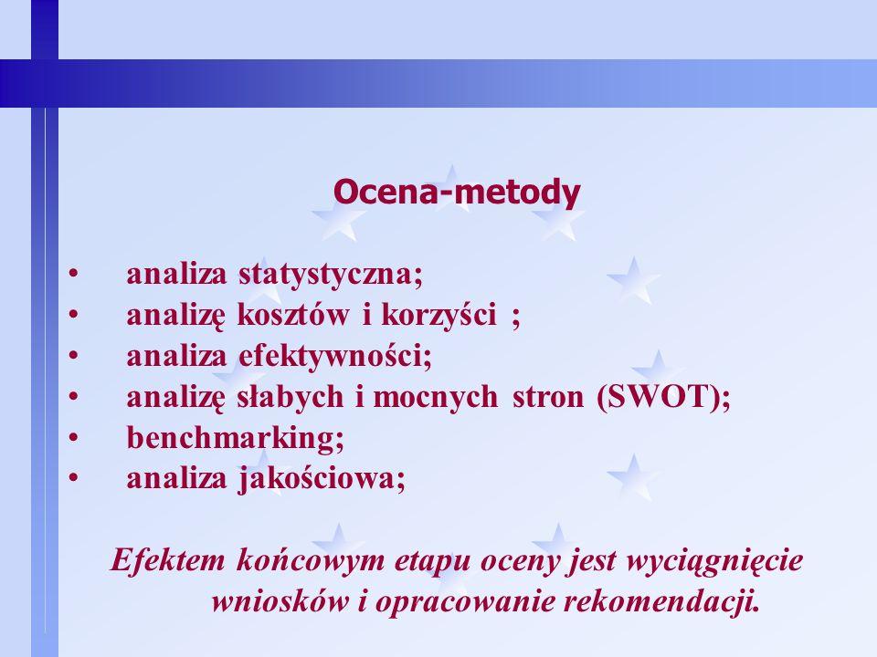 12 Narzędzia ewaluacji i monitoringu-cd wywiad zogniskowany (focus group); swobodne teksty pisane (m.in. pamiętniki, eseje); zadania domowe (m.in. pis