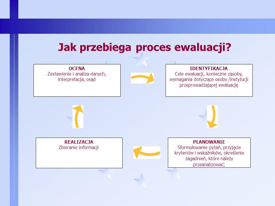 4 Co to jest ewaluacja i monitoring .
