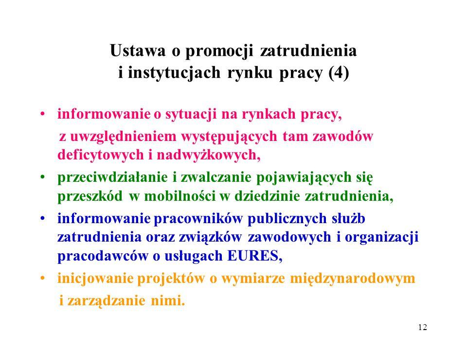 12 Ustawa o promocji zatrudnienia i instytucjach rynku pracy (4) informowanie o sytuacji na rynkach pracy, z uwzględnieniem występujących tam zawodów deficytowych i nadwyżkowych, przeciwdziałanie i zwalczanie pojawiających się przeszkód w mobilności w dziedzinie zatrudnienia, informowanie pracowników publicznych służb zatrudnienia oraz związków zawodowych i organizacji pracodawców o usługach EURES, inicjowanie projektów o wymiarze międzynarodowym i zarządzanie nimi.