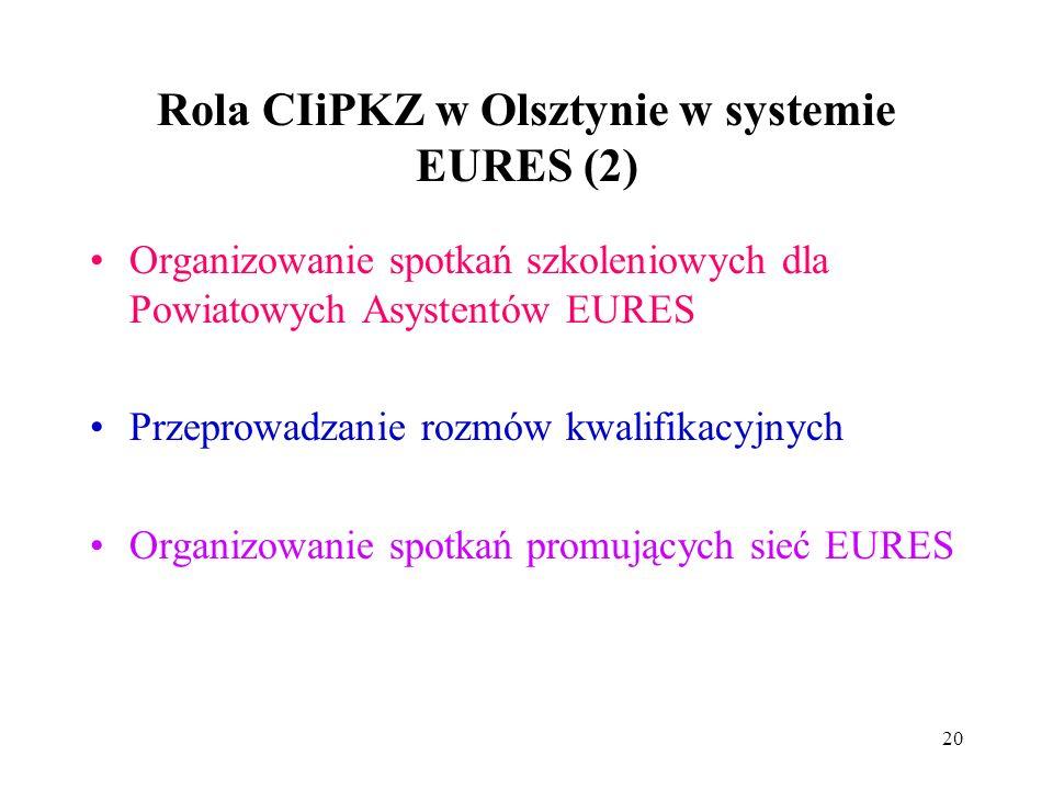 20 Rola CIiPKZ w Olsztynie w systemie EURES (2) Organizowanie spotkań szkoleniowych dla Powiatowych Asystentów EURES Przeprowadzanie rozmów kwalifikacyjnych Organizowanie spotkań promujących sieć EURES