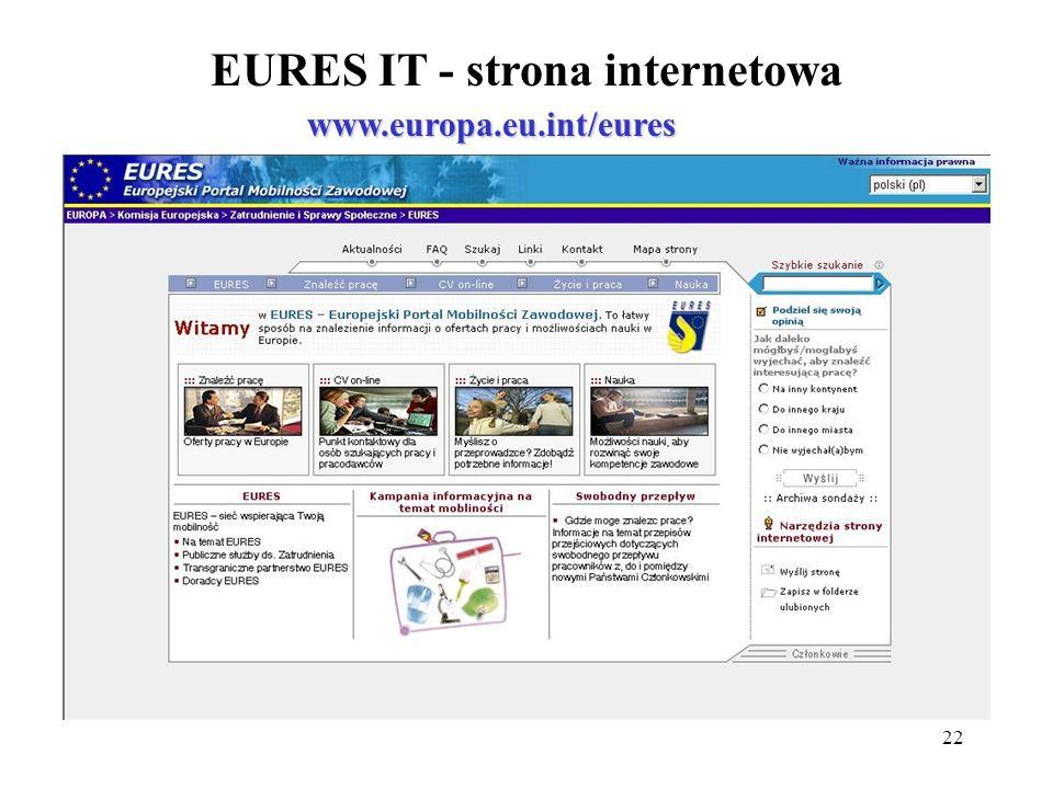 22 EURES IT - strona internetowa www.europa.eu.int/eures