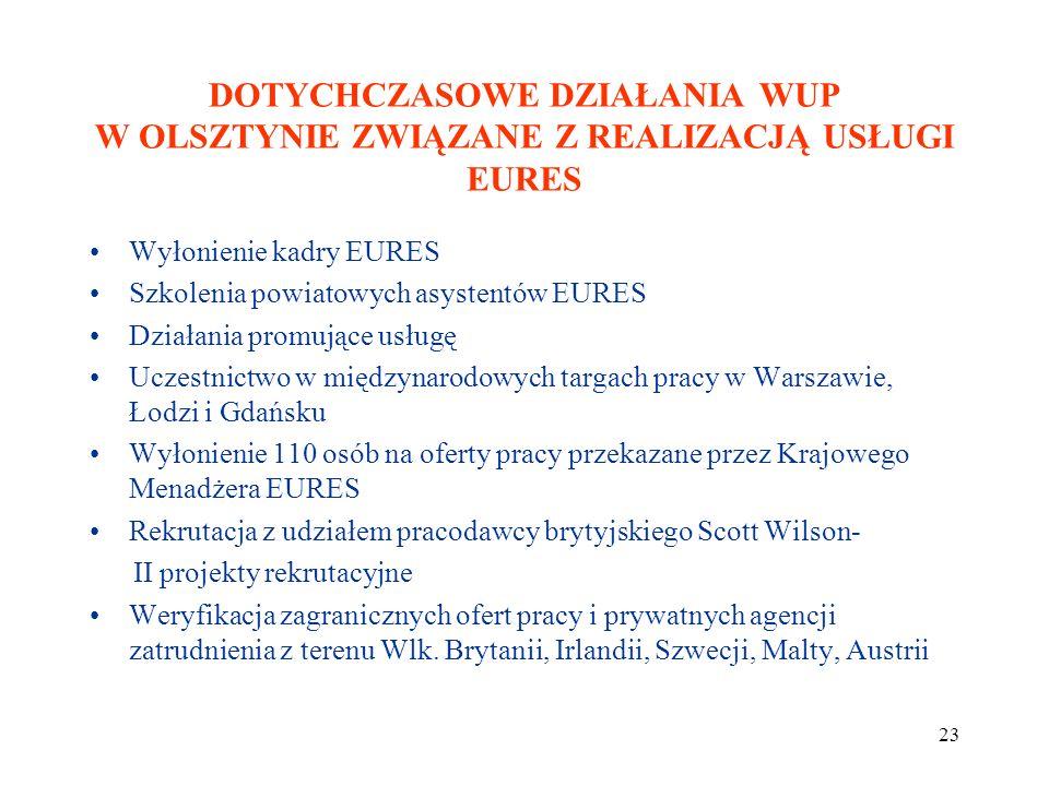 23 DOTYCHCZASOWE DZIAŁANIA WUP W OLSZTYNIE ZWIĄZANE Z REALIZACJĄ USŁUGI EURES Wyłonienie kadry EURES Szkolenia powiatowych asystentów EURES Działania promujące usługę Uczestnictwo w międzynarodowych targach pracy w Warszawie, Łodzi i Gdańsku Wyłonienie 110 osób na oferty pracy przekazane przez Krajowego Menadżera EURES Rekrutacja z udziałem pracodawcy brytyjskiego Scott Wilson- II projekty rekrutacyjne Weryfikacja zagranicznych ofert pracy i prywatnych agencji zatrudnienia z terenu Wlk.