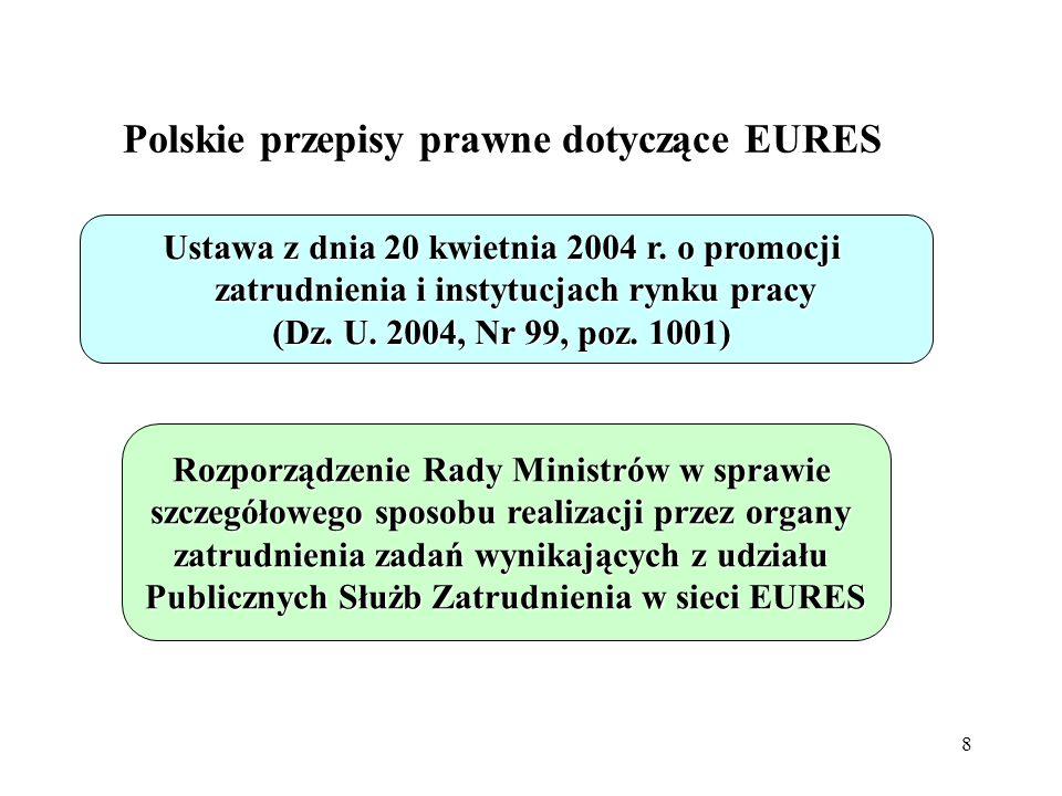 8 Polskie przepisy prawne dotyczące EURES Ustawa z dnia 20 kwietnia 2004 r.