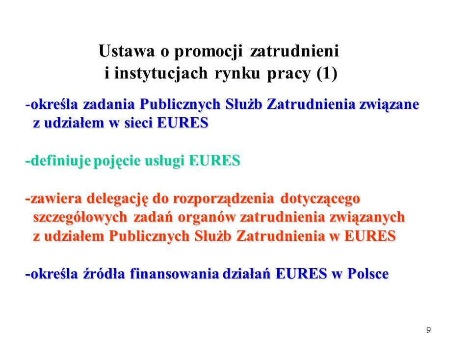 9 Ustawa o promocji zatrudnieni i instytucjach rynku pracy (1) -określa zadania Publicznych Służb Zatrudnienia związane z udziałem w sieci EURES z udziałem w sieci EURES -definiuje pojęcie usługi EURES -zawiera delegację do rozporządzenia dotyczącego szczegółowych zadań organów zatrudnienia związanych szczegółowych zadań organów zatrudnienia związanych z udziałem Publicznych Służb Zatrudnienia w EURES z udziałem Publicznych Służb Zatrudnienia w EURES -określa źródła finansowania działań EURES w Polsce