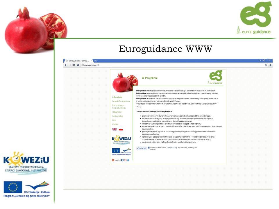 Euroguidance Facebook