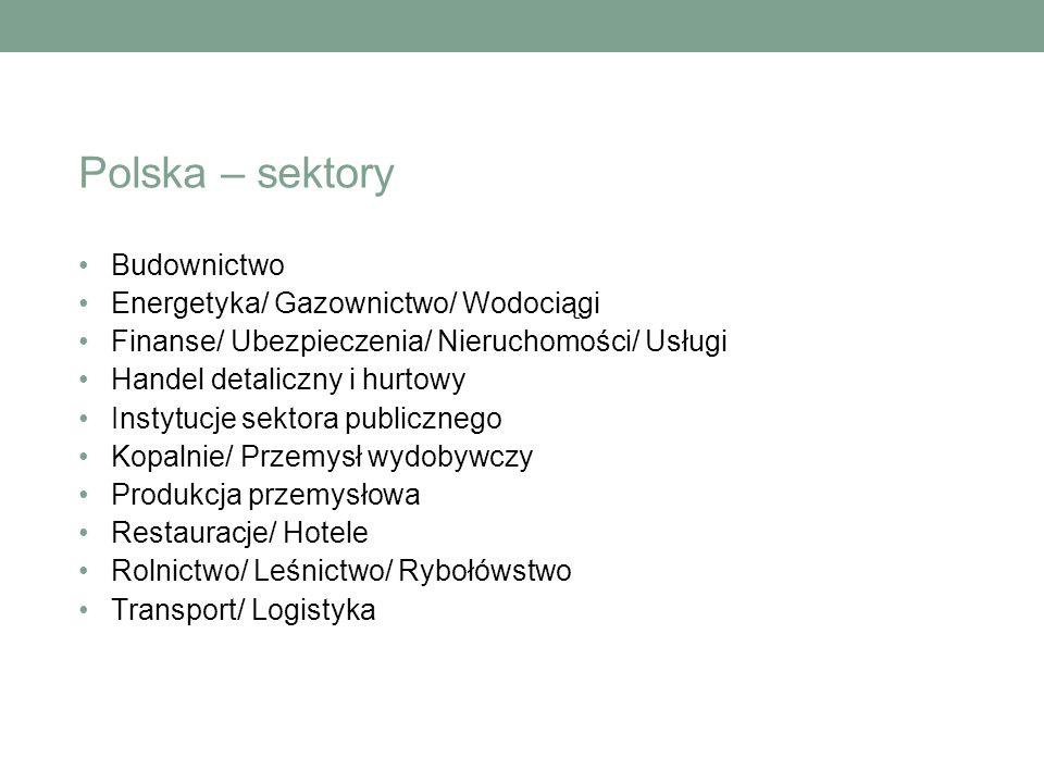 Budownictwo Energetyka/ Gazownictwo/ Wodociągi Finanse/ Ubezpieczenia/ Nieruchomości/ Usługi Handel detaliczny i hurtowy Instytucje sektora publicznego Kopalnie/ Przemysł wydobywczy Produkcja przemysłowa Restauracje/ Hotele Rolnictwo/ Leśnictwo/ Rybołówstwo Transport/ Logistyka Polska – sektory