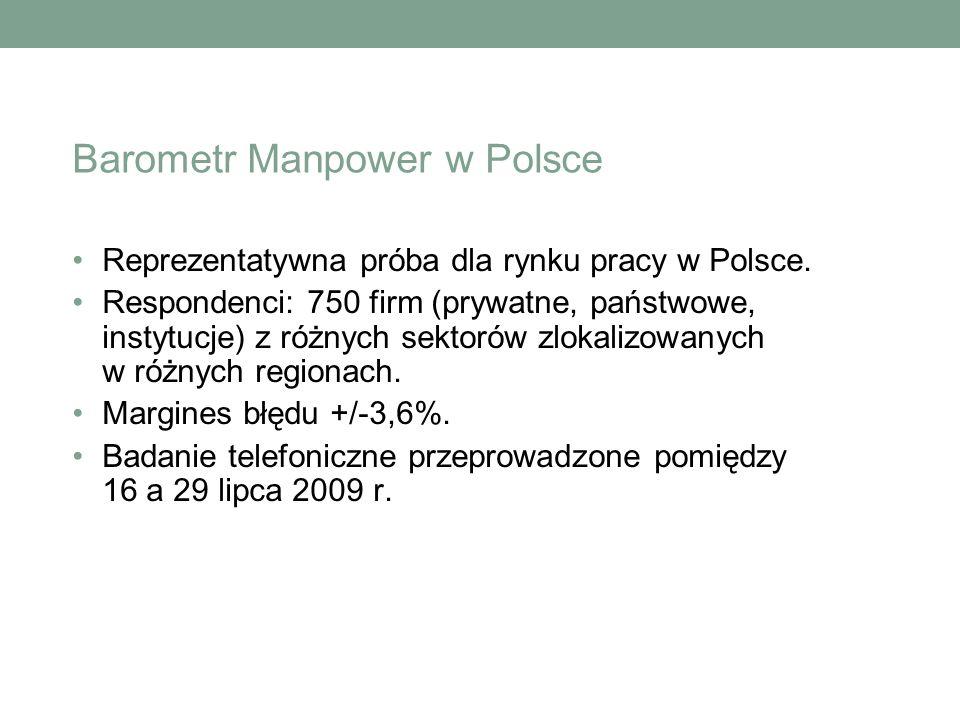 Barometr Manpower w Polsce Reprezentatywna próba dla rynku pracy w Polsce. Respondenci: 750 firm (prywatne, państwowe, instytucje) z różnych sektorów