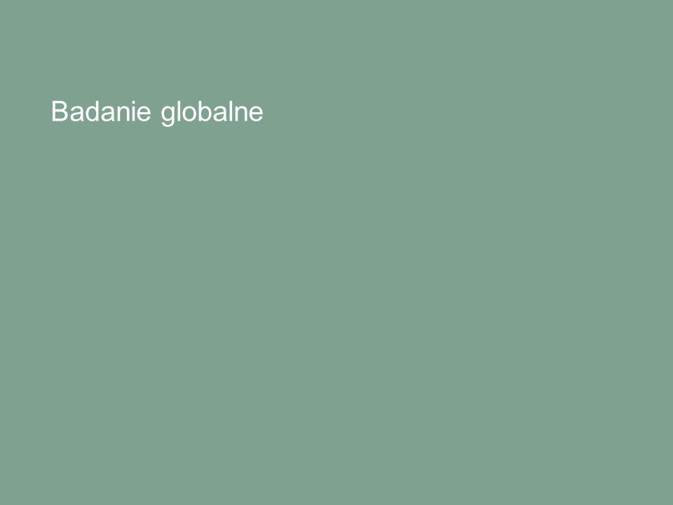 Badanie globalne
