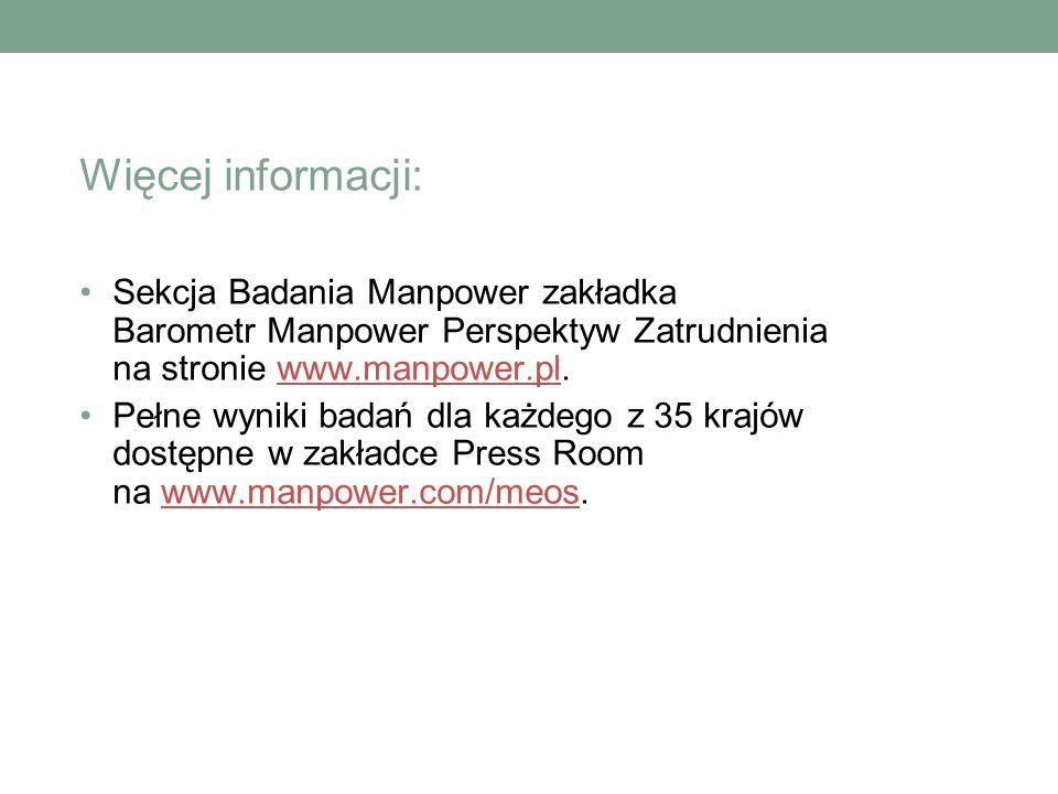 Więcej informacji: Sekcja Badania Manpower zakładka Barometr Manpower Perspektyw Zatrudnienia na stronie www.manpower.pl.www.manpower.pl Pełne wyniki badań dla każdego z 35 krajów dostępne w zakładce Press Room na www.manpower.com/meos.www.manpower.com/meos