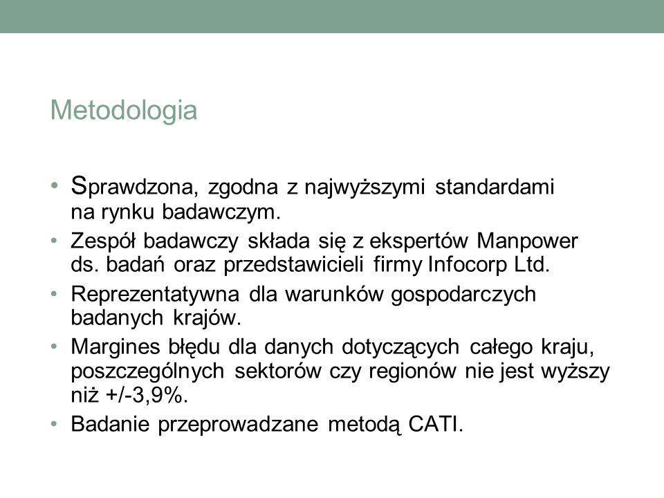 Metodologia S prawdzona, zgodna z najwyższymi standardami na rynku badawczym.