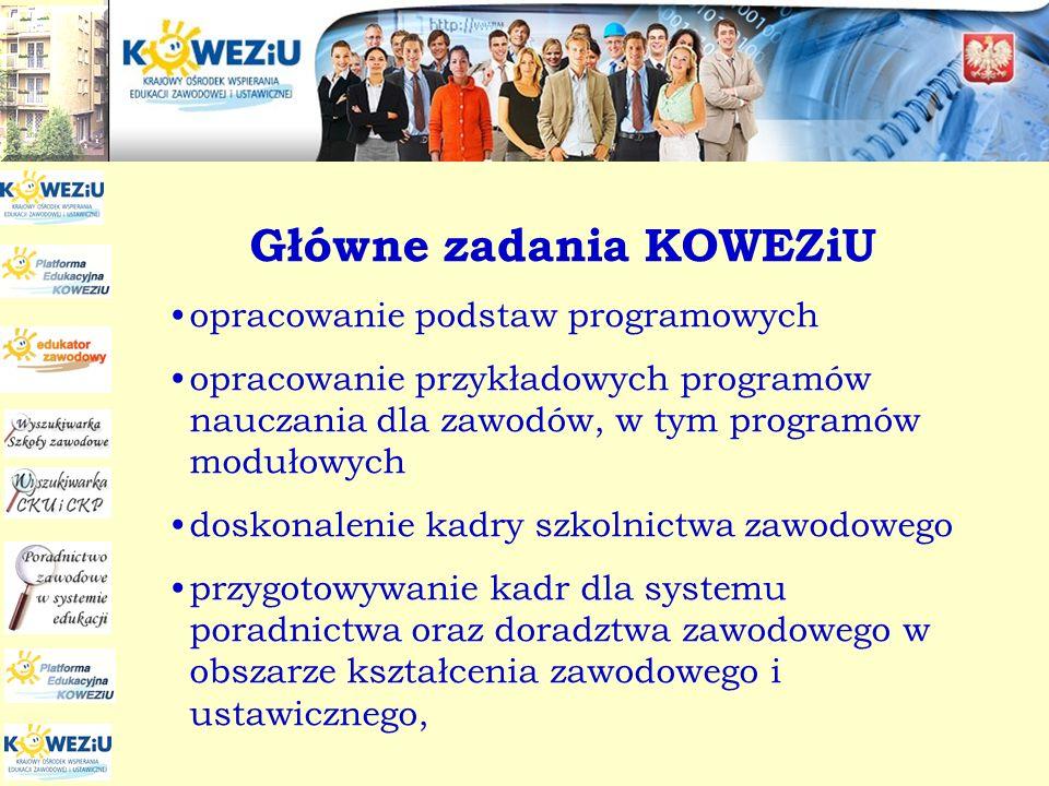 Główne zadania KOWEZiU opracowanie podstaw programowych opracowanie przykładowych programów nauczania dla zawodów, w tym programów modułowych doskonal