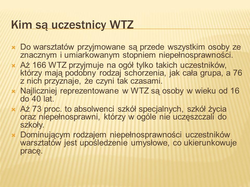 Odejścia z WTZ – aspekt negatywny W 15 proc.