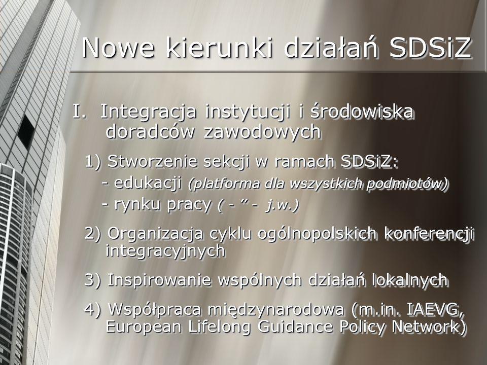 Nowe kierunki działań SDSiZ I. Integracja instytucji i środowiska doradców zawodowych 1) Stworzenie sekcji w ramach SDSiZ: 1) Stworzenie sekcji w rama