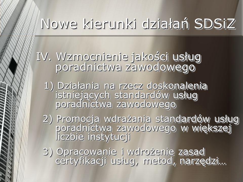 Nowe kierunki działań SDSiZ IV. Wzmocnienie jakości usług poradnictwa zawodowego 1) Działania na rzecz doskonalenia istniejących standardów usług pora