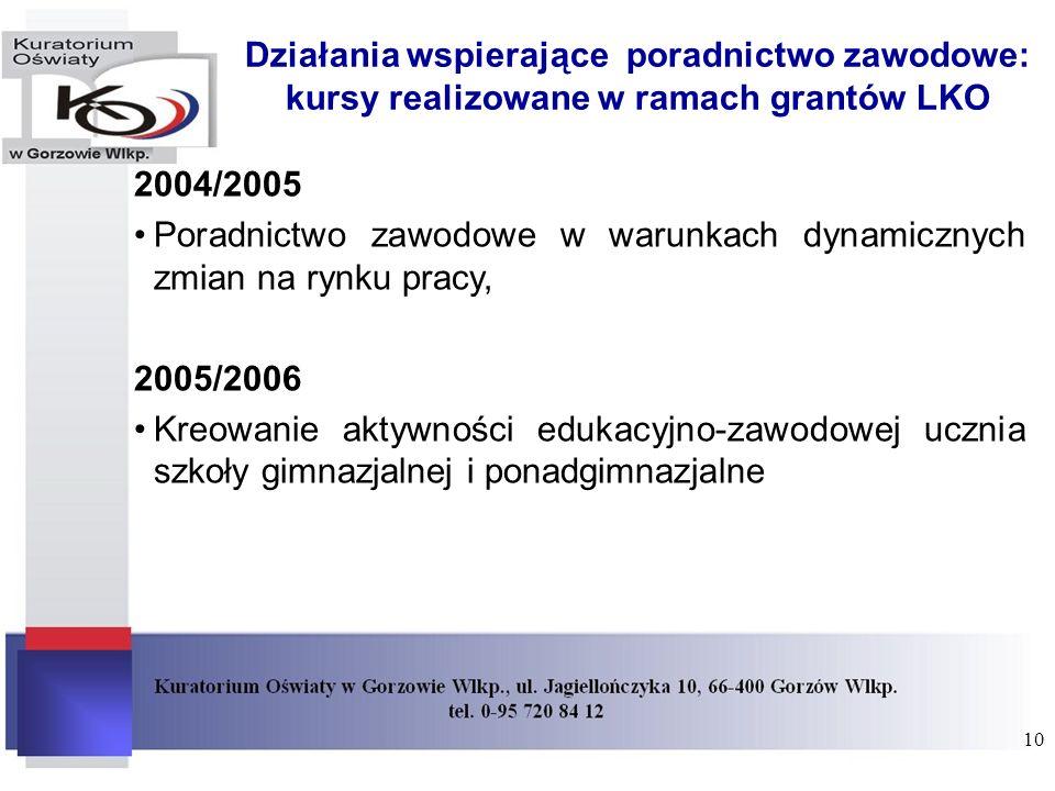 Działania wspierające poradnictwo zawodowe: kursy realizowane w ramach grantów LKO 2004/2005 Poradnictwo zawodowe w warunkach dynamicznych zmian na ry