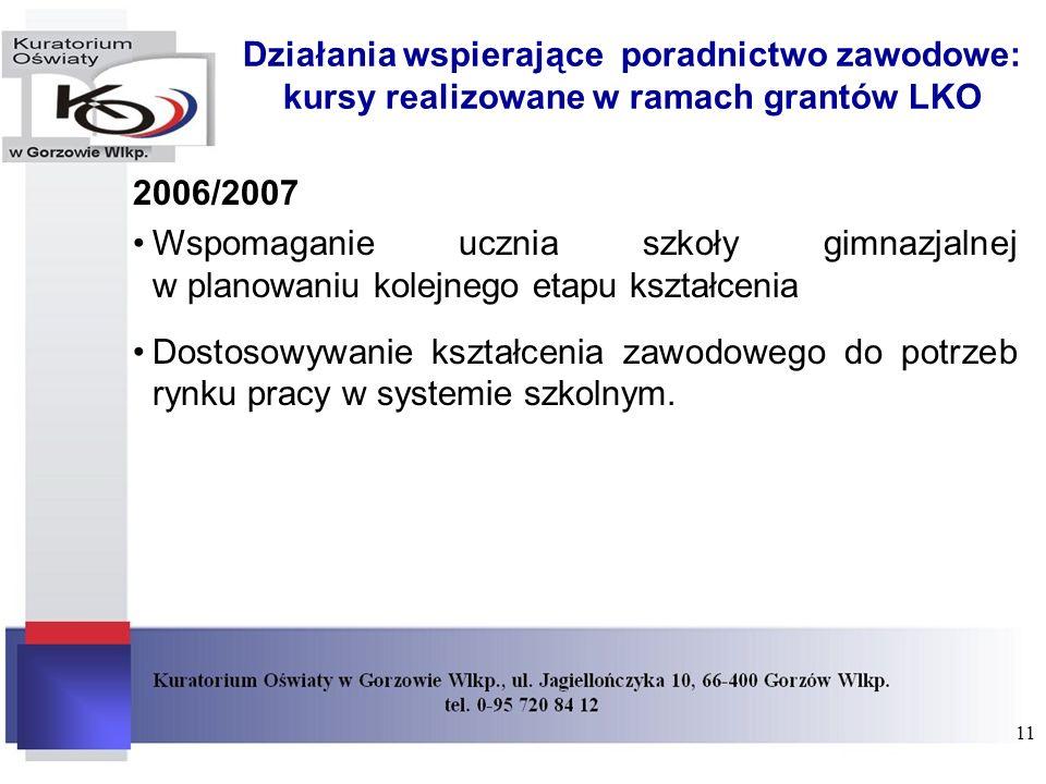 Działania wspierające poradnictwo zawodowe: kursy realizowane w ramach grantów LKO 2006/2007 Wspomaganie ucznia szkoły gimnazjalnej w planowaniu kolej