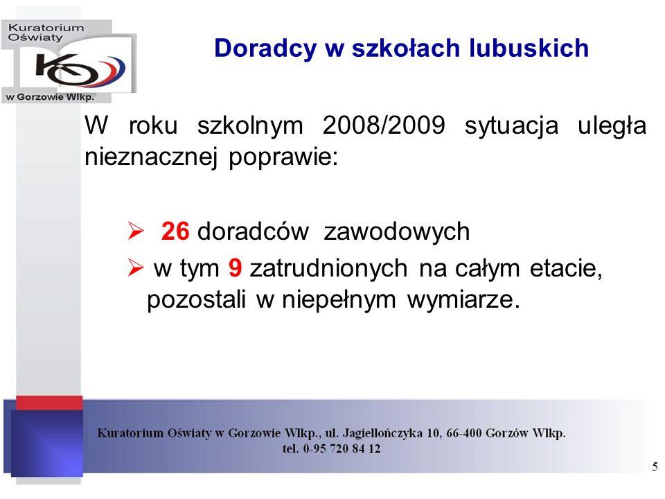 Doradcy w szkołach lubuskich W roku szkolnym 2008/2009 sytuacja uległa nieznacznej poprawie: 26 doradców zawodowych w tym 9 zatrudnionych na całym eta