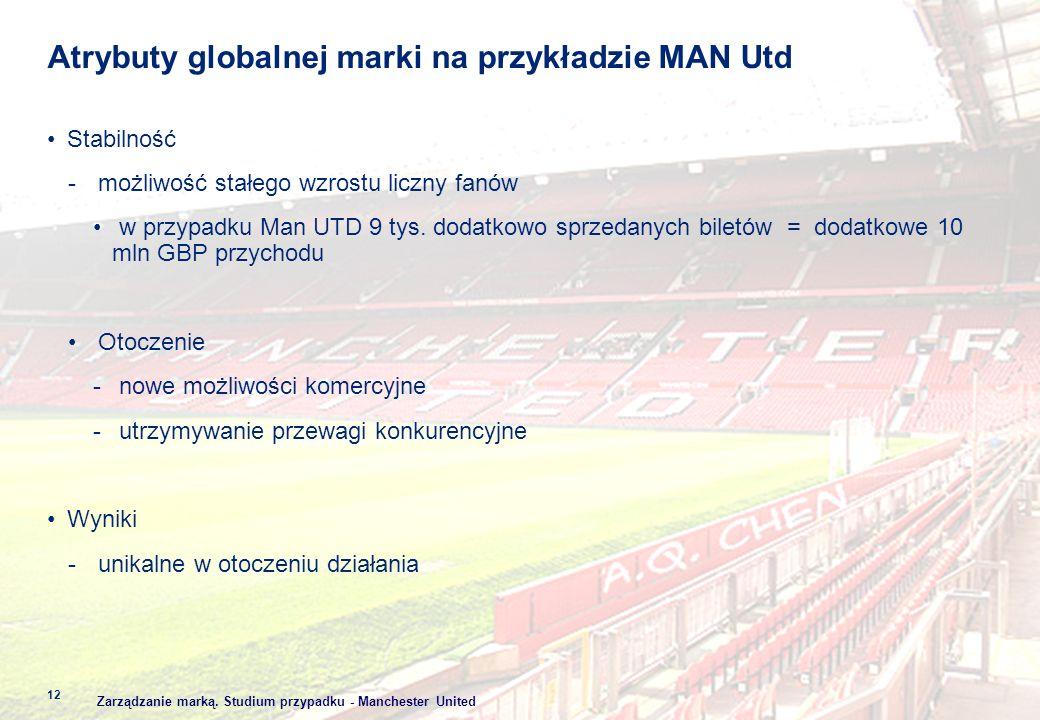 © 2010 Deloitte Polska Atrybuty globalnej marki na przykładzie MAN Utd 12 Stabilność - możliwość stałego wzrostu liczny fanów w przypadku Man UTD 9 ty