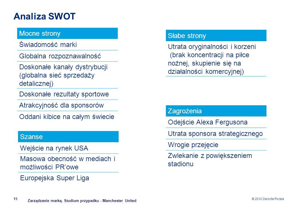 © 2010 Deloitte Polska Analiza SWOT Mocne strony Świadomość marki Globalna rozpoznawalność Doskonałe kanały dystrybucji (globalna sieć sprzedaży detal