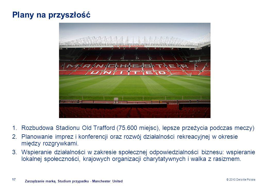 © 2010 Deloitte Polska Plany na przyszłość 1.Rozbudowa Stadionu Old Trafford (75.600 miejsc), lepsze przeżycia podczas meczy) 2.Planowanie imprez i ko