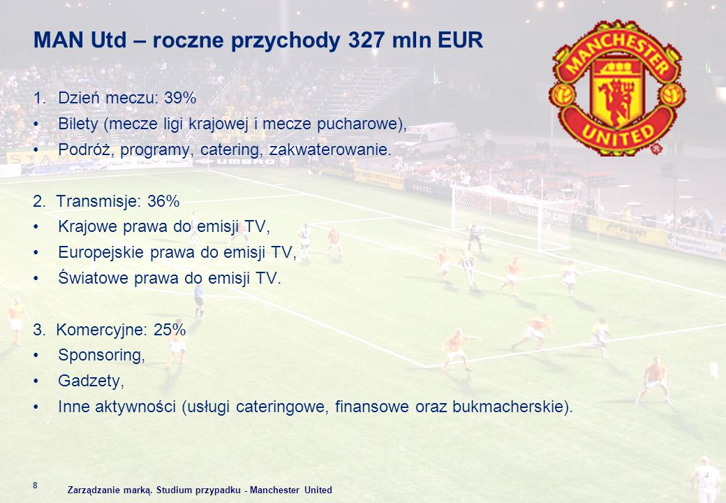 © 2010 Deloitte Polska MAN Utd – roczne przychody 327 mln EUR 1.Dzień meczu: 39% Bilety (mecze ligi krajowej i mecze pucharowe), Podróż, programy, cat