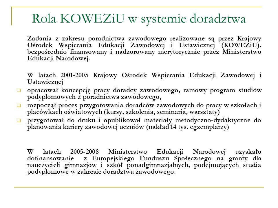 Rola KOWEZiU w systemie doradztwa Zadania z zakresu poradnictwa zawodowego realizowane są przez Krajowy Ośrodek Wspierania Edukacji Zawodowej i Ustawi