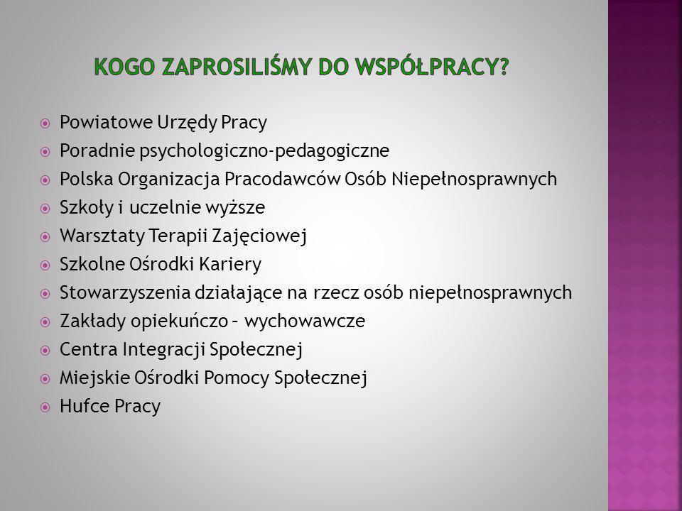 Powiatowe Urzędy Pracy Poradnie psychologiczno-pedagogiczne Polska Organizacja Pracodawców Osób Niepełnosprawnych Szkoły i uczelnie wyższe Warsztaty T