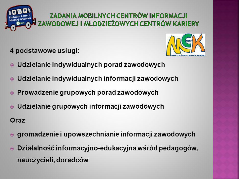 4 podstawowe usługi: Udzielanie indywidualnych porad zawodowych Udzielanie indywidualnych informacji zawodowych Prowadzenie grupowych porad zawodowych